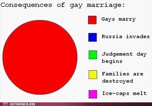 Dating Fails: Let the Great Gay Marriage Debate Begin!