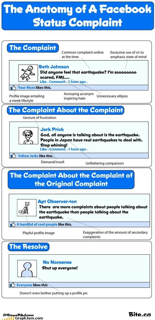 complaining,facebook,social network,yo dawg