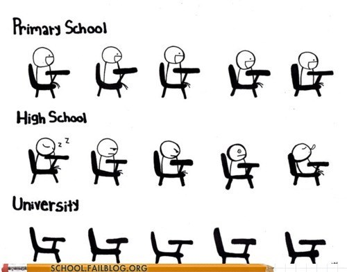 college,high school,primary school,skipping class