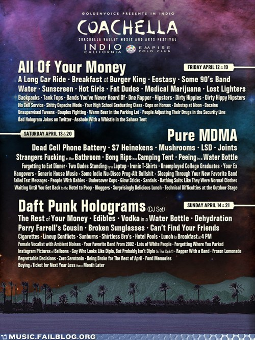 The Coachella 2013 Lineup Is Out! It's EXACTLY What You'd Expect