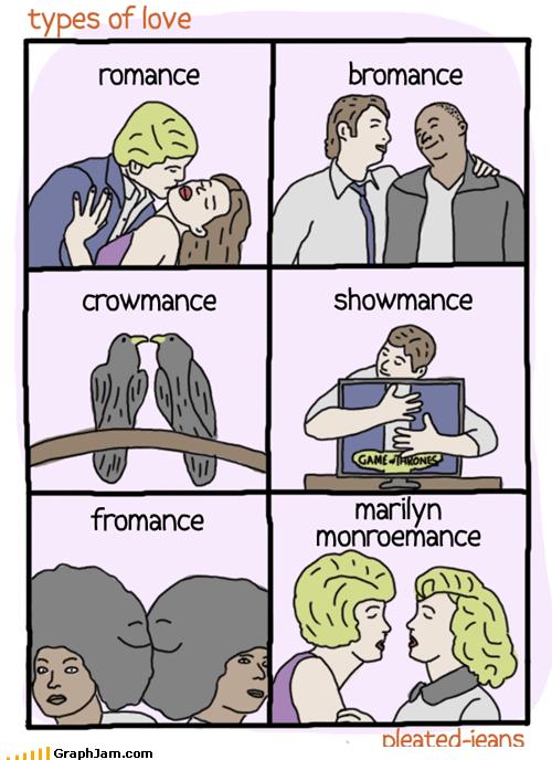 best of week,bromance,Game of Thrones,love,marilyn monroe,TV