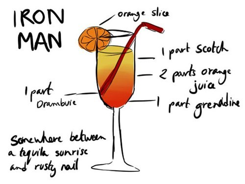 Avengers Cocktails of the Day