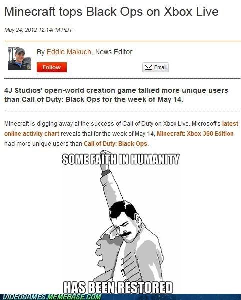 Minecraft Beats Call of Duty