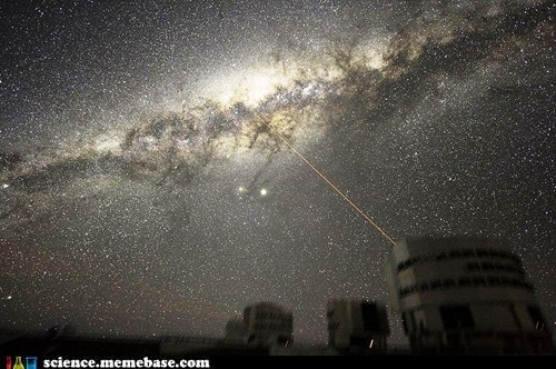 The Milky Way from Earth