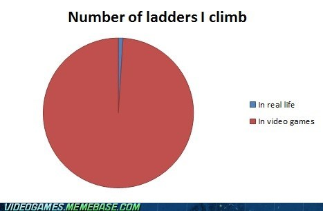Ladders, Ladders Everywhere