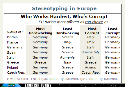 Hey Greece, You Might Want to Check Yo' Self