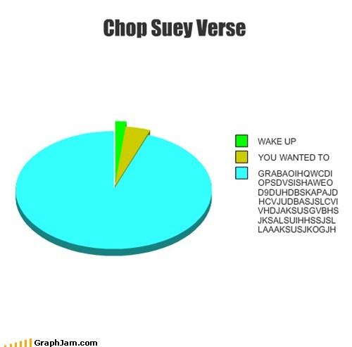 Chop Suey Verse