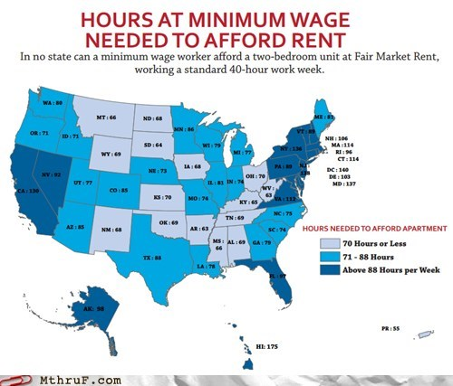 You Need the Maximum Amount of Minimum Wage to Afford Rent
