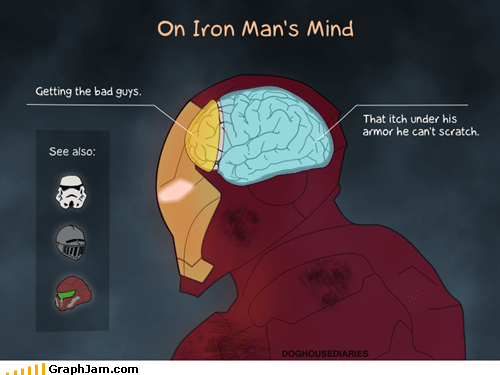 The Fatal Flaw of the Iron Man Suit