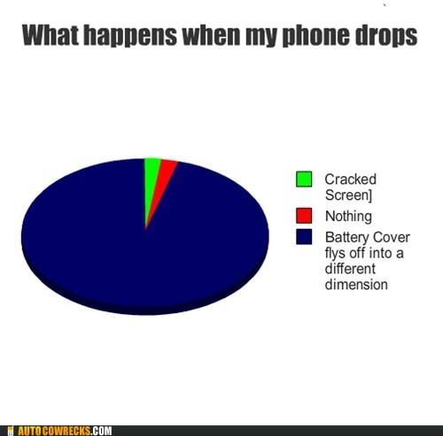 Unless You Have an iPhone, Then The Screen Cracks Every Damn Time