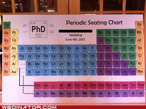 Chemistry,funny wedding photos,periodic table of element,periodic table of elements,science,seating chart