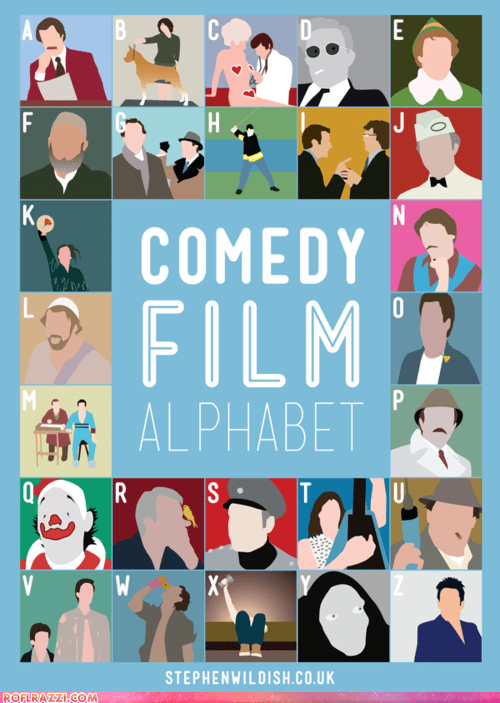 The Comedy Film Alphabet