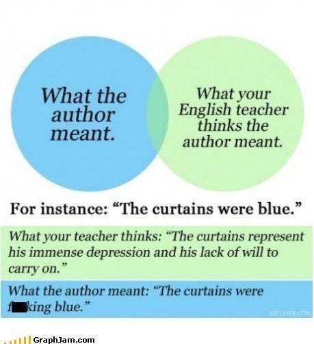 best of week,english teachers,meaning,school,symbolism,venn diagram