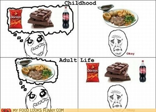 adulthood,childhood,healthy food,junk food