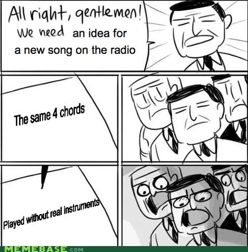 Music These Days...