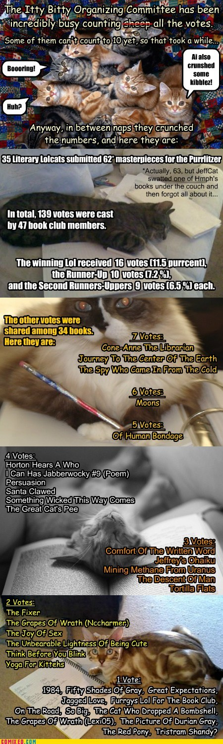 2012 Purrlitzer Prize - Get ALL The Details!