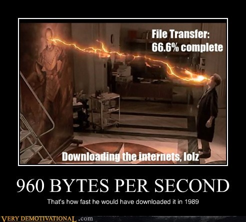 960 BYTES PER SECOND