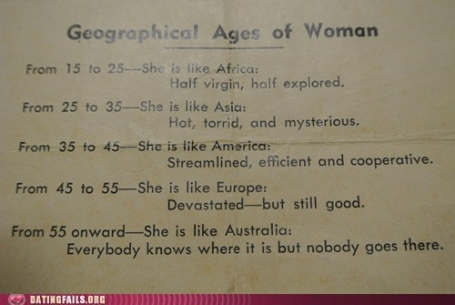 Women and Continents Do Have Their Similarities