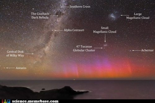 Anatomy of the Night Sky