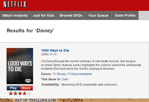 What Netflix really thinks about Disney...