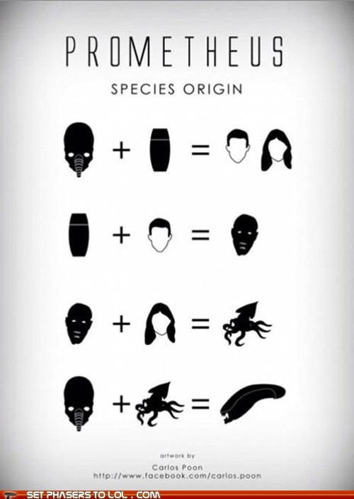 alien,Aliens,Chart,engineers,Hall of Fame,infographic,origin,prometheus,species