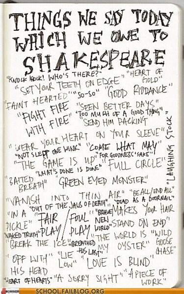 School of Fail: English Literature 220: Thanks Will!