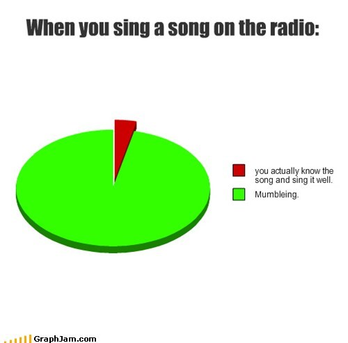 car,mumbles,Pie Chart,radio,singing along,song