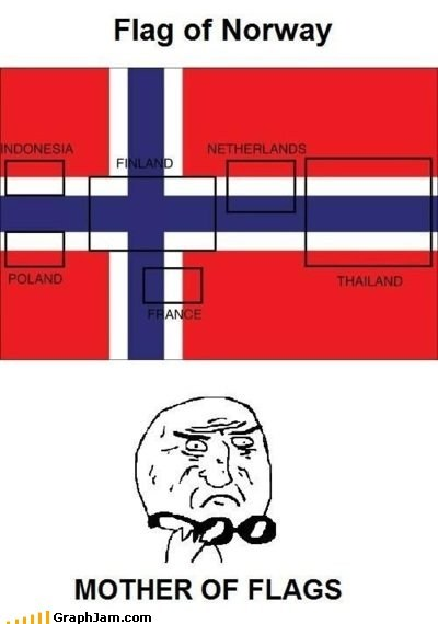 best of week,Finland,flags,mother of god,Norway,yo dawg
