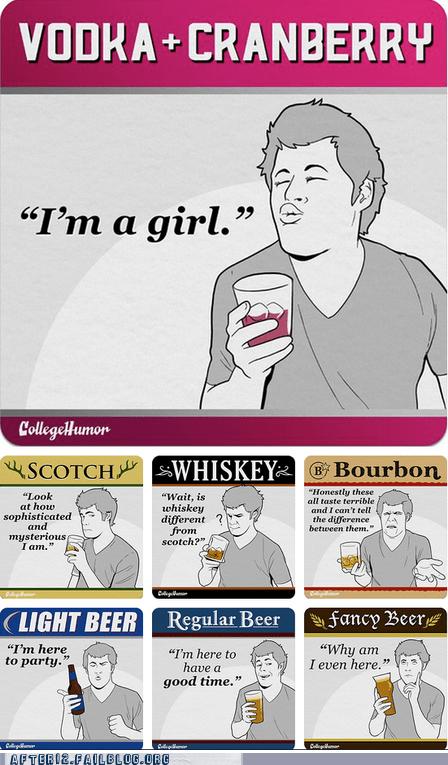 after 12,bourbon,college humor,fancy beer,g rated,Hall of Fame,light beer,regular beer,scotch,vodka,vodka and cranberry,whiskey