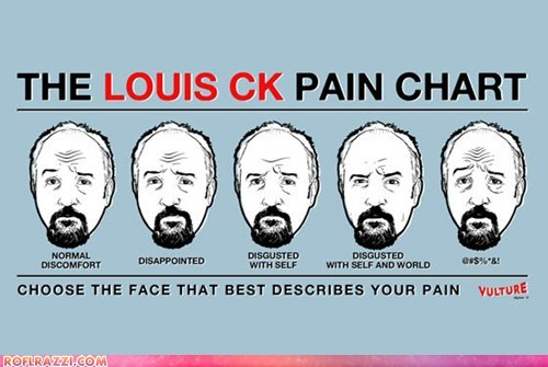 The Louis CK Pain Chart
