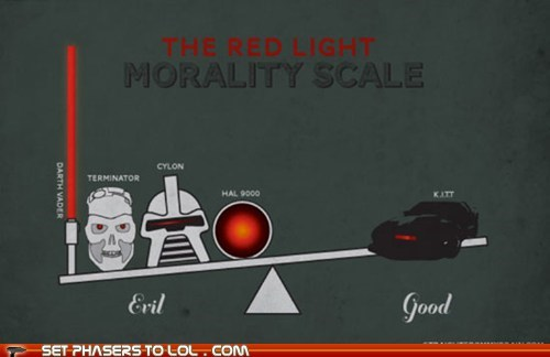 2001 A Space Oddysey,car,cylon,evil,good,HAL 9000,kitt,light saber,morality,Night Rider,scale,star wars