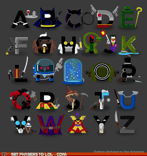 alphabet,batman,challenge,characters,guess,the dark knight