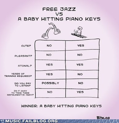 What If Your Baby's Just a Child Prodigy?