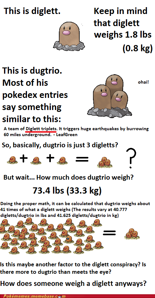Diglett Wednesday: The mystery continues...