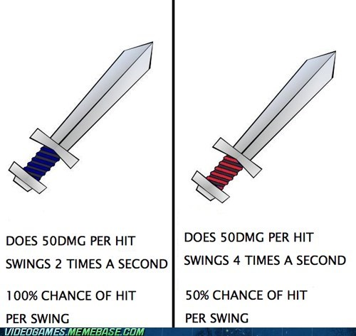 What Sword Would You Choose?