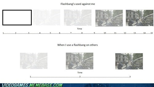 flashbangs,FPS,over time,Sad,the feels