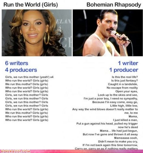 Beyonce vs Freddie Mercury: Just Sayin'