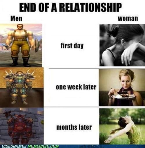 girls,guys,MMO,relationships,the feels