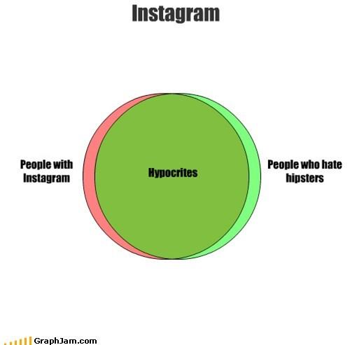 hipsters,hypocrites,instagram,mainstream,venn diagram