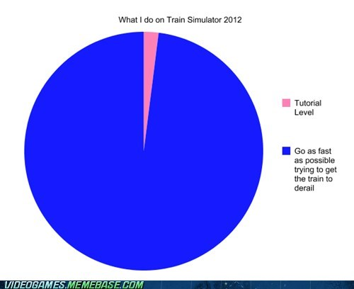 Train Simulator 2012 is Game of the Year