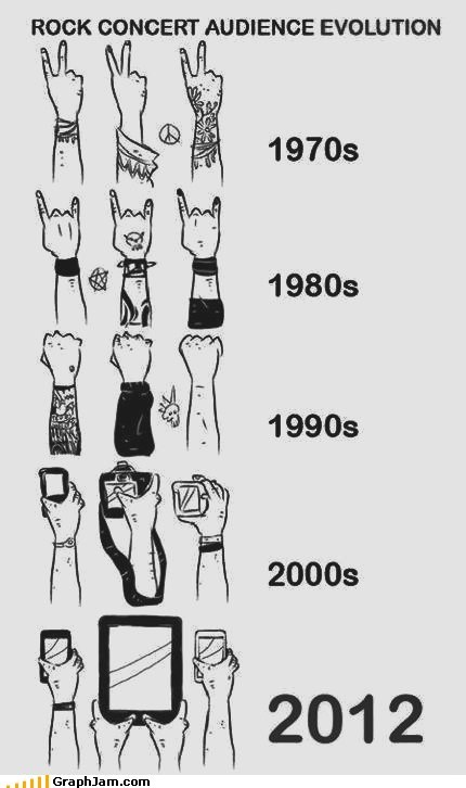 audience,bands,rock concert,time