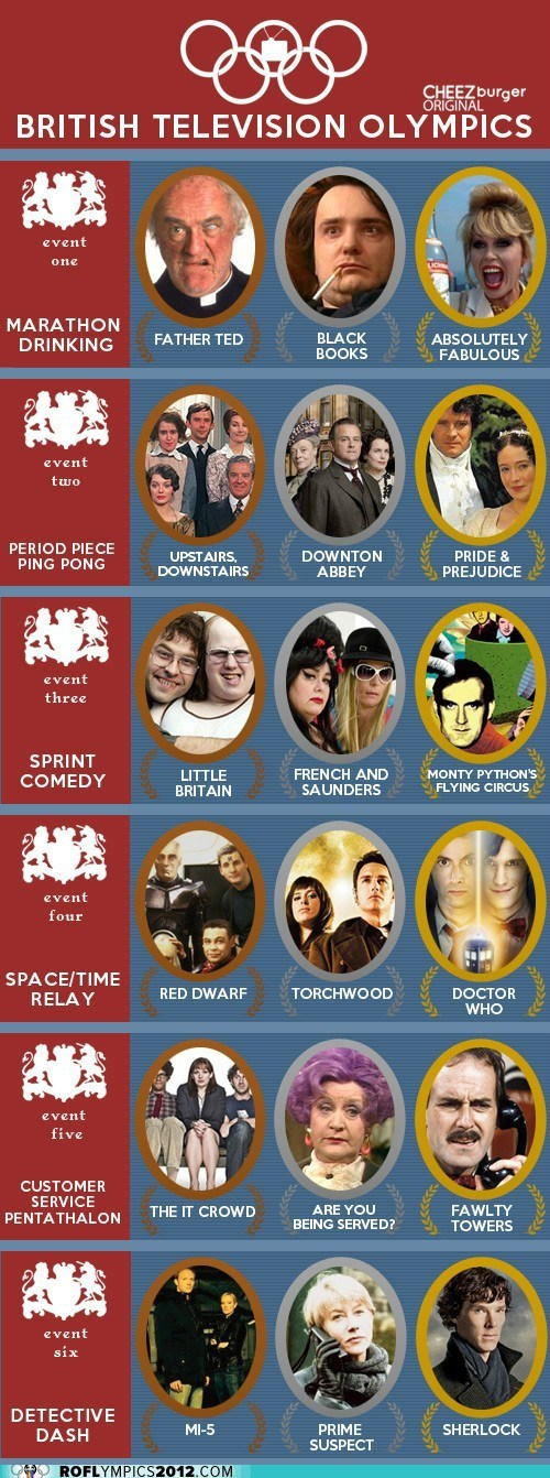 ROFLympics 2012: Now These are Games I Could Watch
