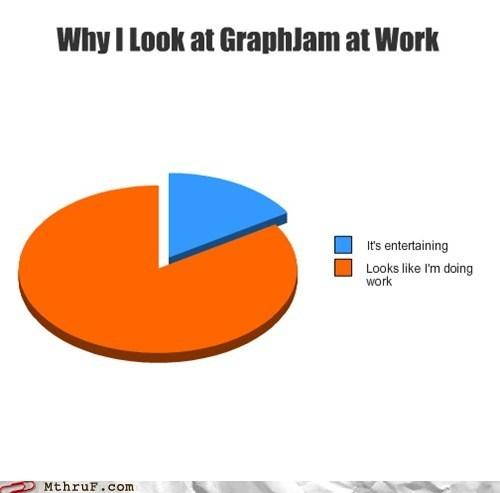 charts,graphjam,graphjam at work,graphs