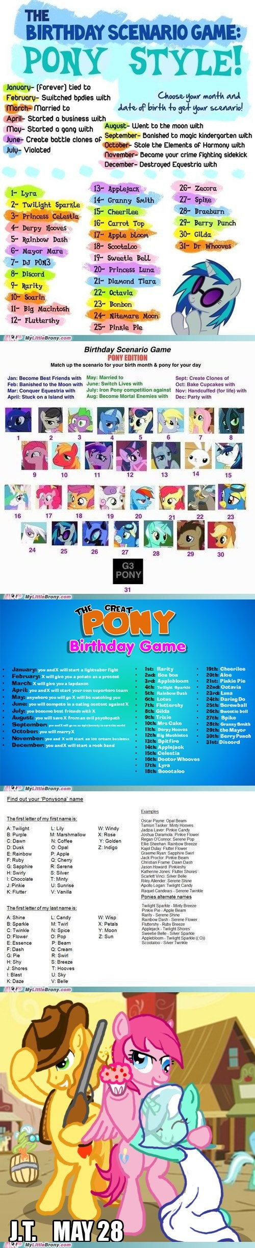 ALL the Pony Scenarios!