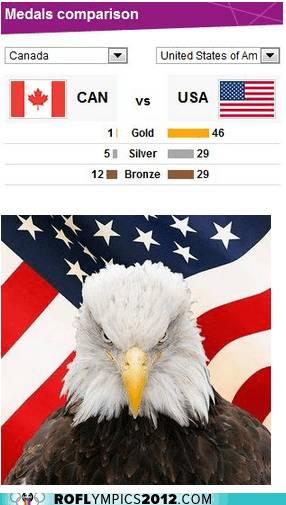 Smells Like FREEDOM in Final Medal Count if You Ask Me...