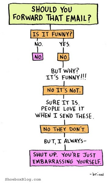chain emails,embarrassing,flow chart,funny