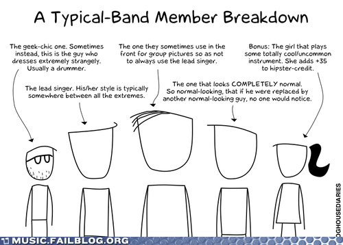 The Five People You'll Meet in a Band