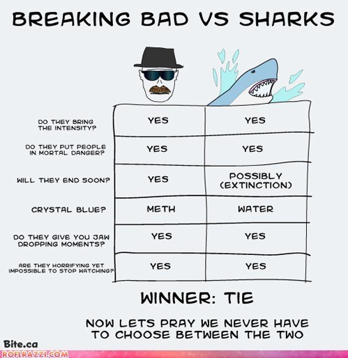 """Breaking Bad"" vs Sharks"