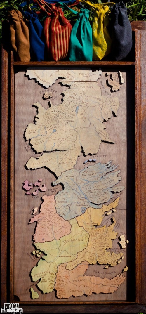WIN!: Game of Thrones RISK WIN