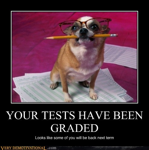 YOUR TESTS HAVE BEEN GRADED